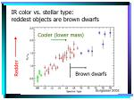 ir color vs stellar type reddest objects are brown dwarfs