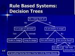 rule based systems decision trees81