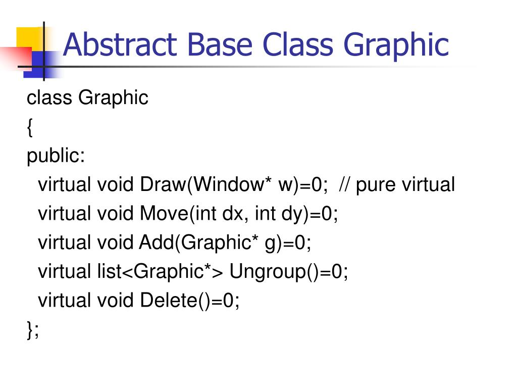 Abstract Base Class Graphic