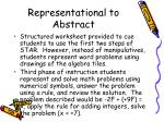 representational to abstract