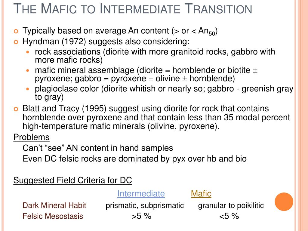 The Mafic to Intermediate Transition