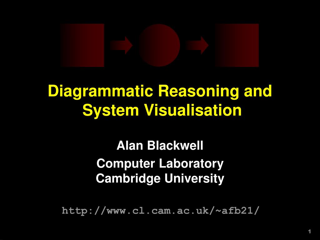 diagrammatic reasoning and system visualisation l.
