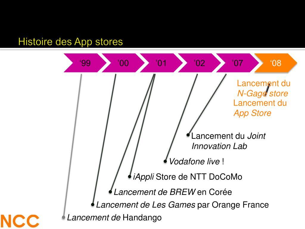 Histoire des App stores
