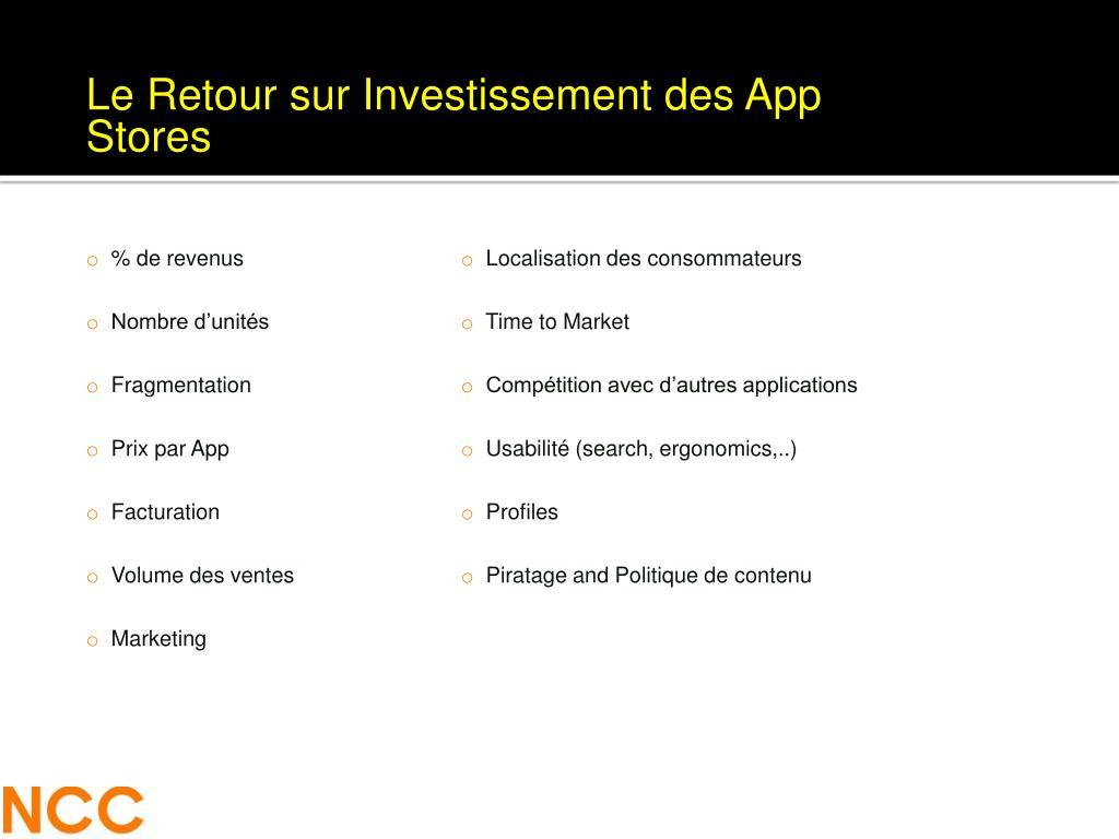 Le Retour sur Investissement des App Stores