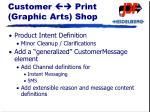 customer print graphic arts shop