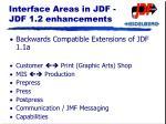 interface areas in jdf jdf 1 2 enhancements