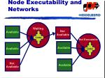 node executability and networks