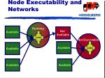 node executability and networks13