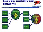 node executability and networks14