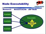 node executability11