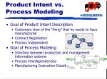 product intent vs process modeling