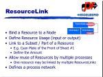 resourcelink