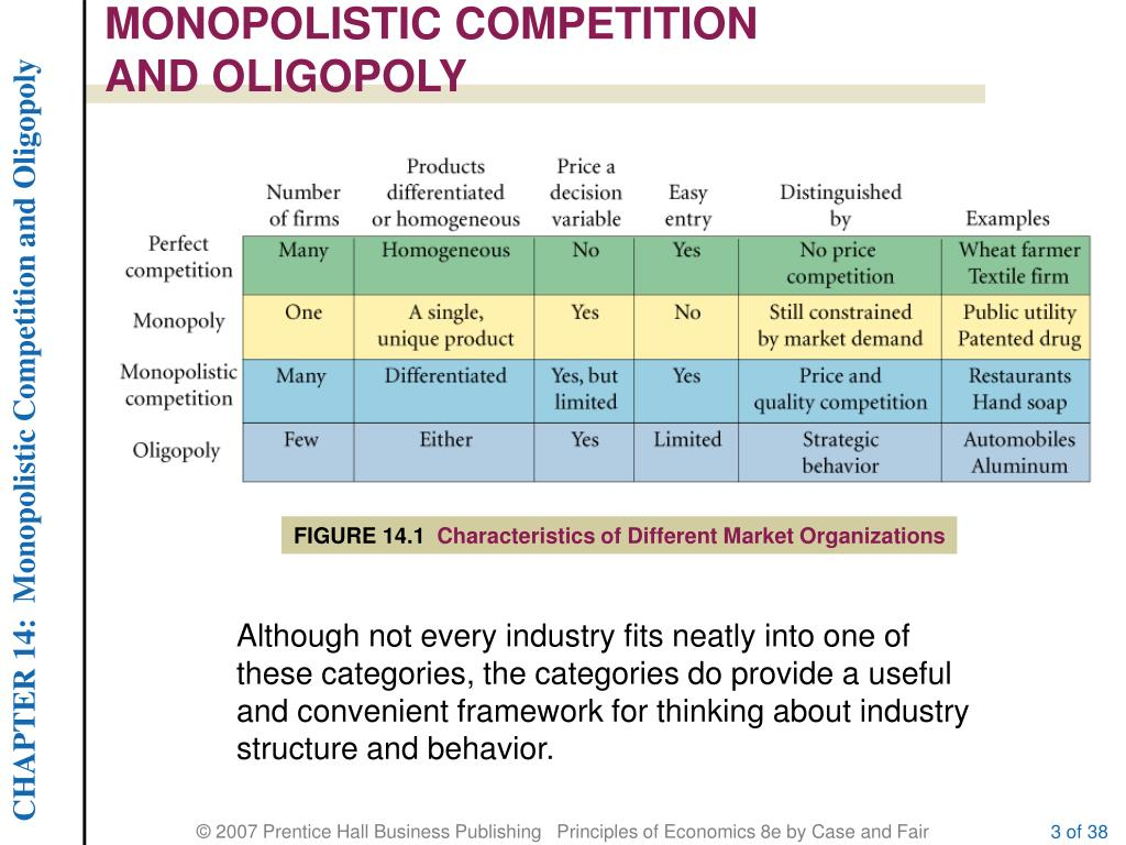 hero honda oligopoly market structure Be an oligopoly if it is dominated by a few firms who are large enough to influence the market able to get together and make price and output decisions jointly.