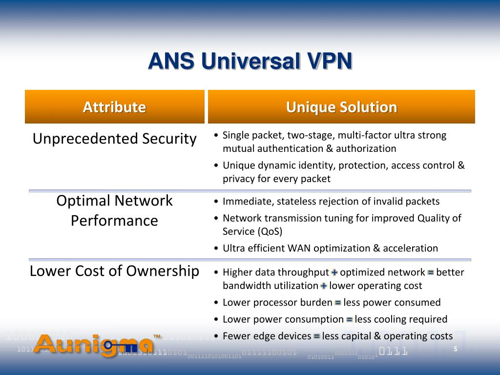 ANS Universal VPN