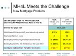 mh4l meets the challenge new mortgage products2