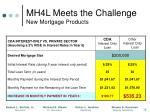 mh4l meets the challenge new mortgage products3