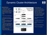 dynamic cluster architecture