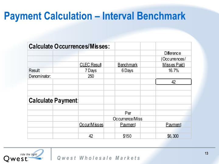 Payment Calculation – Interval Benchmark