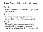 basic rules of network logic cont
