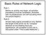basic rules of network logic