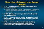 time line of research on senior centers