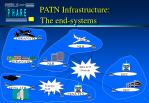 patn infrastructure