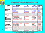 suggested coe arb action plan 2004