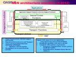 ngn architecture overview y 201212