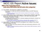 nioc gs report active issues20