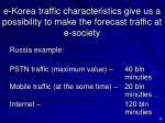 e korea traffic characteristics give us a possibility to make the forecast traffic at e society