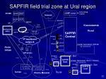 sapfir field trial zone at ural region