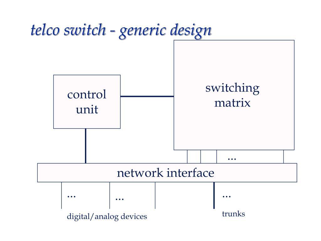 telco switch - generic design