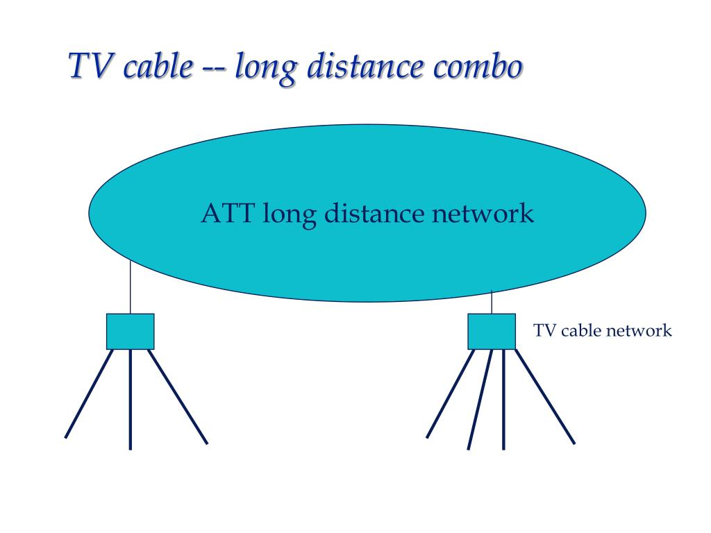 TV cable -- long distance combo