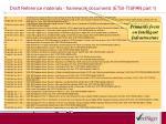 draft reference materials framework documents etsi tispan part 1
