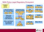 ngn policy legal regulatory ecosystem