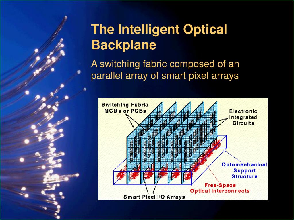 The Intelligent Optical Backplane