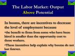 the labor market output above potential