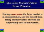the labor market output below potential