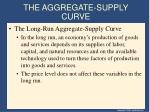 the aggregate supply curve27