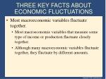 three key facts about economic fluctuations7