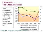 case study the 1980s oil shocks