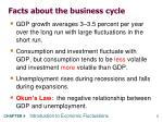 facts about the business cycle