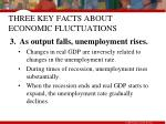 three key facts about economic fluctuations13