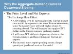 why the aggregate demand curve is downward sloping27