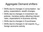aggregate demand shifters