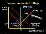 economy adjusts to ad drop