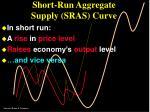 short run aggregate supply sras curve