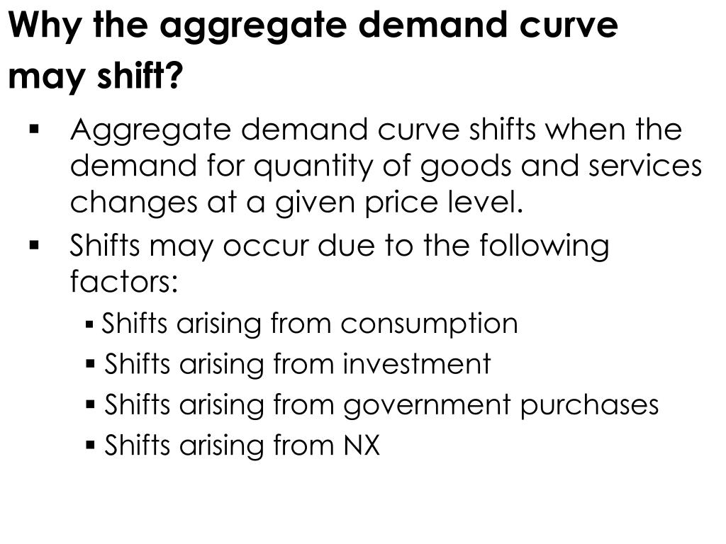 Why the aggregate demand curve may shift?