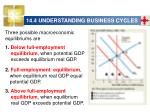 14 4 understanding business cycles49