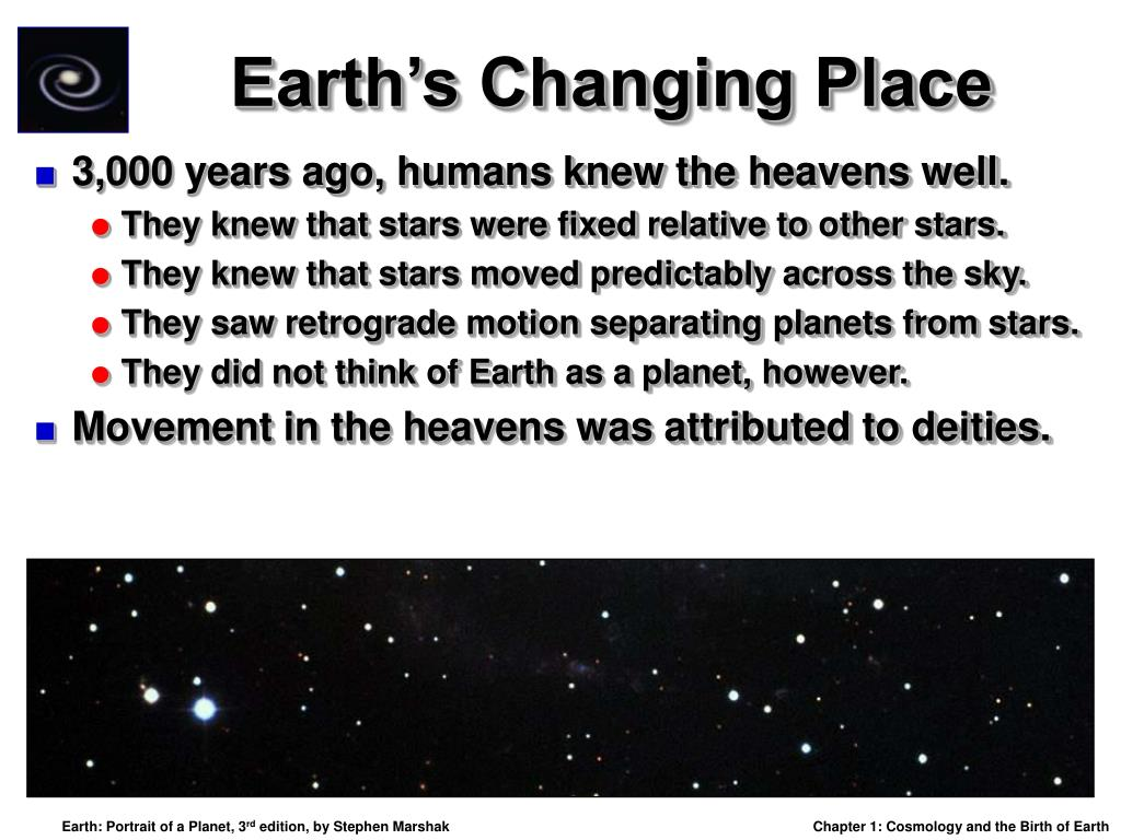 Earth's Changing Place
